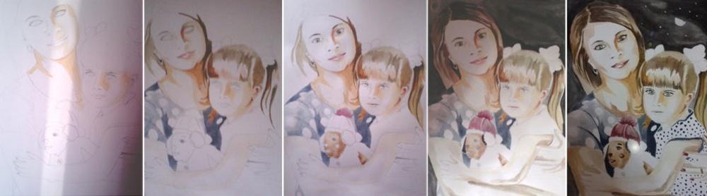 Портреты красками на ватмане